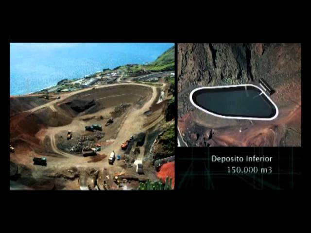Эль Йерро потребляет зеленую электроэнергию втечение 18дней
